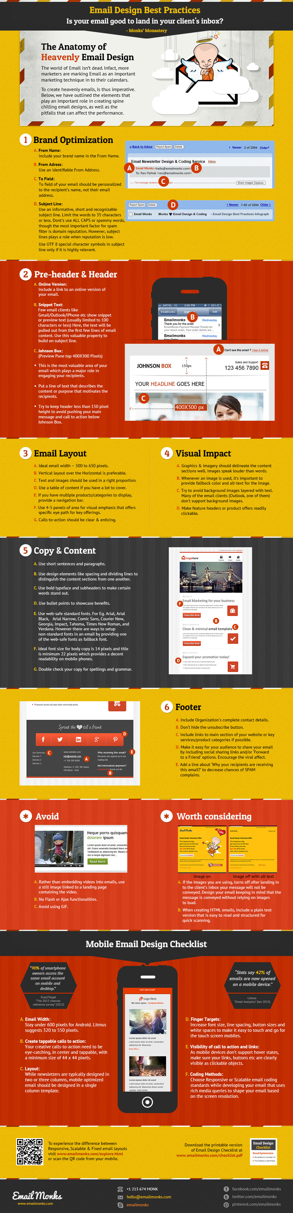 Email & Newsletter Design Best Practices Infographic