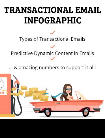 Trsansactional Infographic