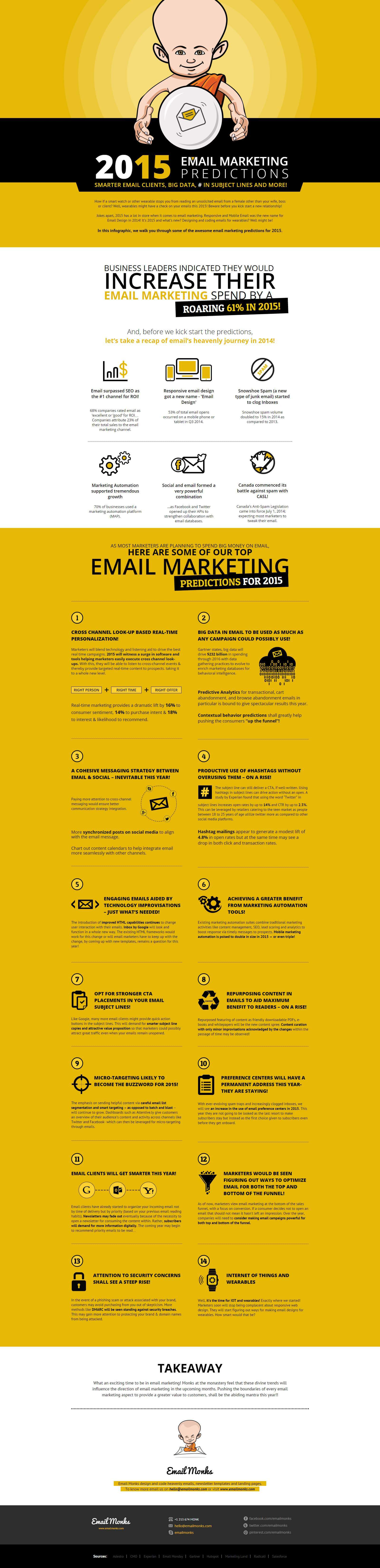 email-marketing-predictions-infographic FULL JPG