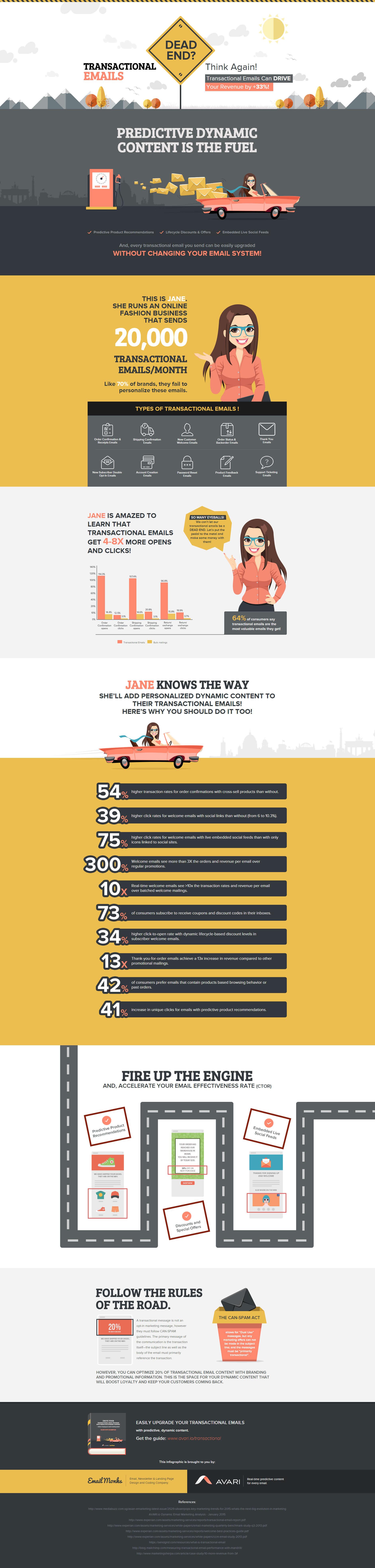 transactional-email-infographic FULL JPG