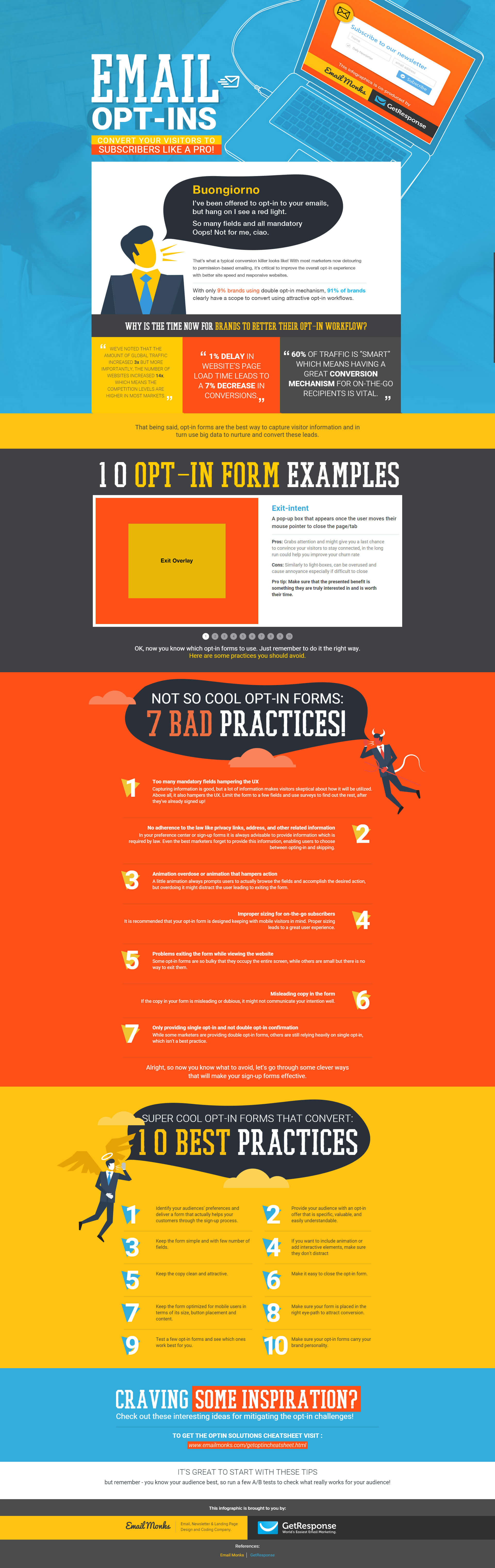 Email Opt-ins Infographic - Examples, Best Practices, Tips & more!
