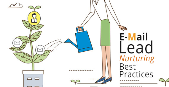 lead nurturing best practices- small