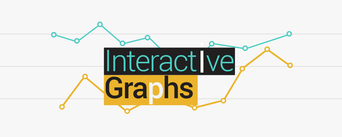 interactive-graphs