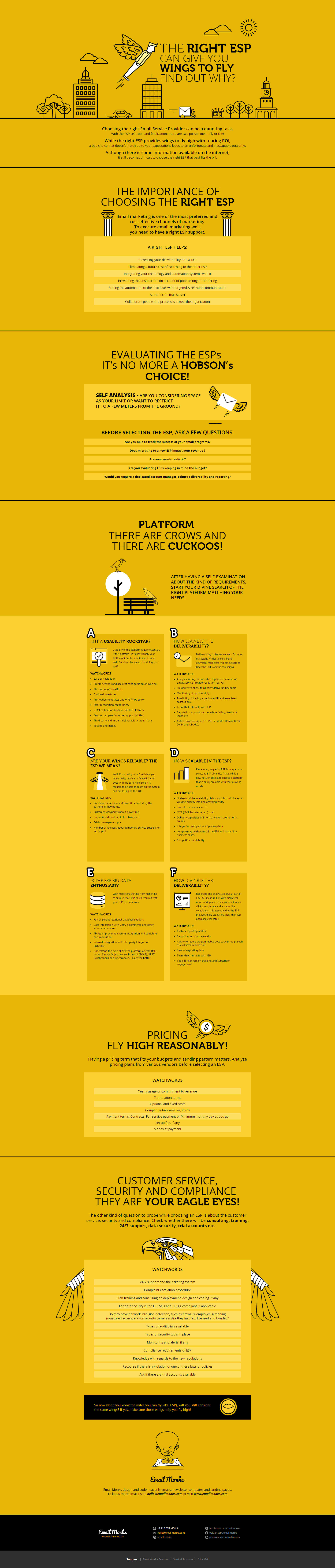 checklist for choosing an esp- infographic