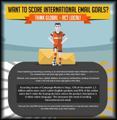 International Email Goals