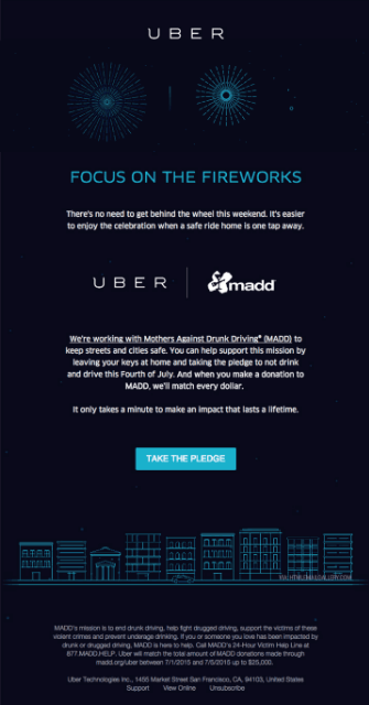Email inspiration- UBER (Shared Economy space)
