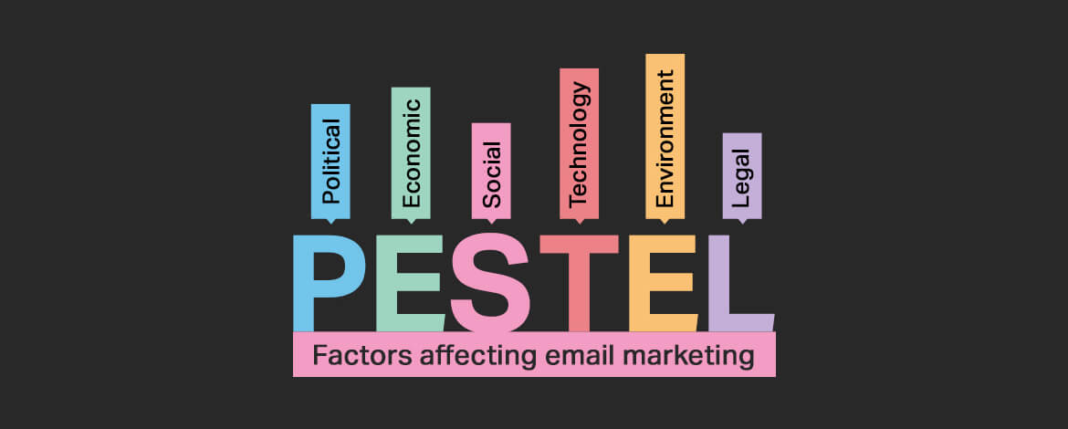 PESTEL Featured