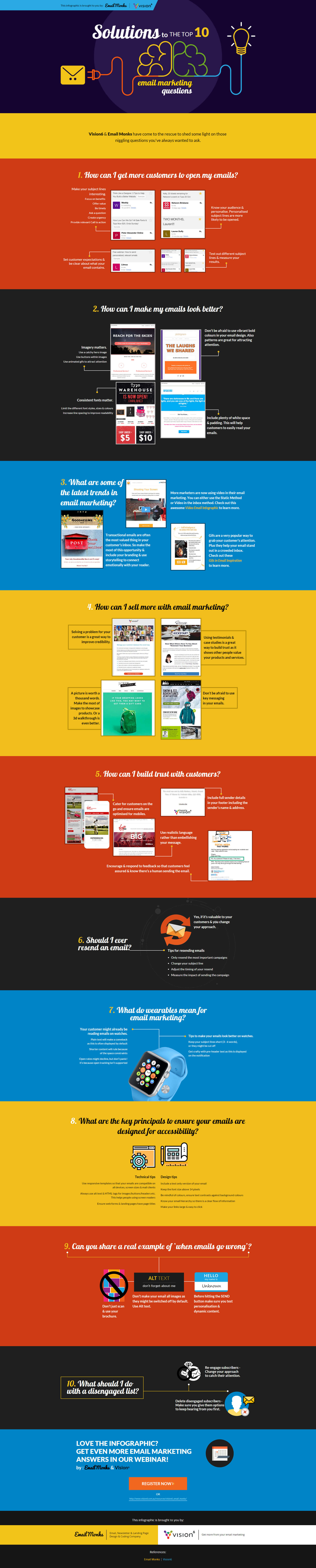solutions-to-top-10-email-marketing-questions-infographic