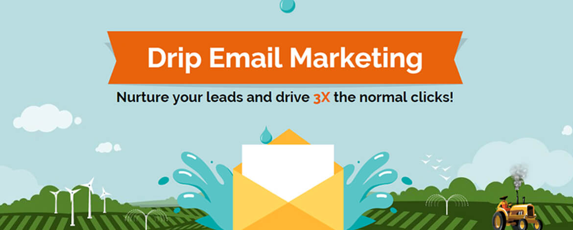Drip Email Marketing Campaign-Infographic