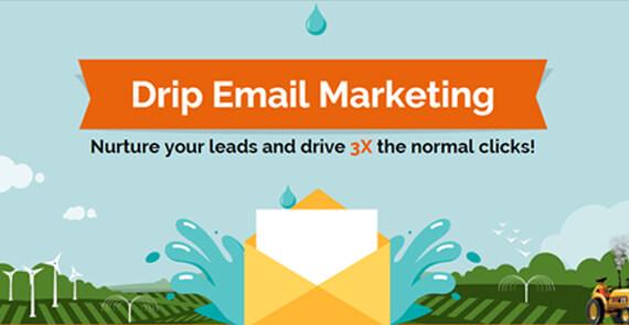 Drip Campaign - Thumbnail