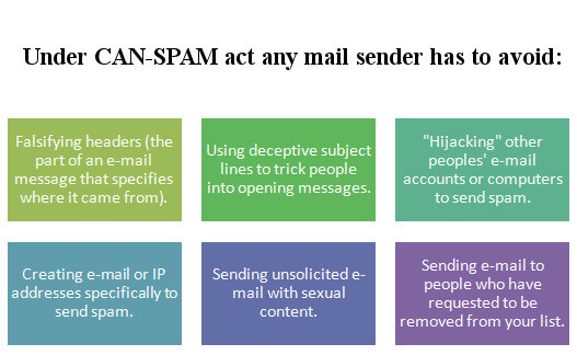 Can SPAM act for successful email campaign