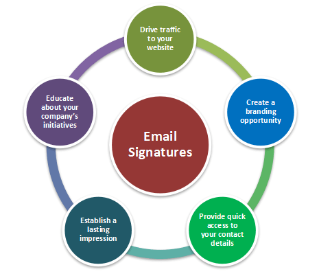 email signatures tips