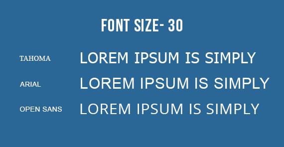 Pixel Width of different Sans-Serif Fonts