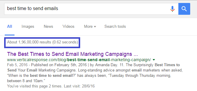 Delivery Time- split testing email marketing