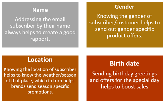 Data for email personalization