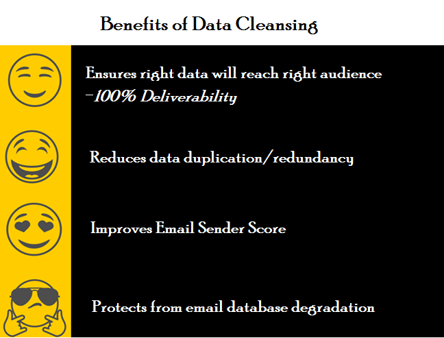 Data Cleansing process- Data cleansing