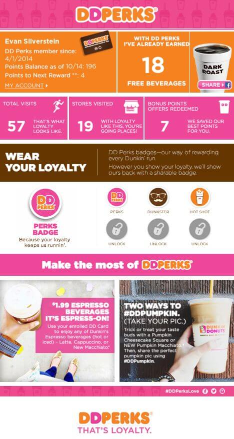 Email Personalization-Dunkin Donuts