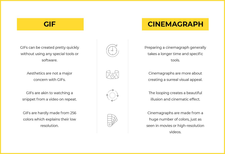 GIF vs Cinemagraph