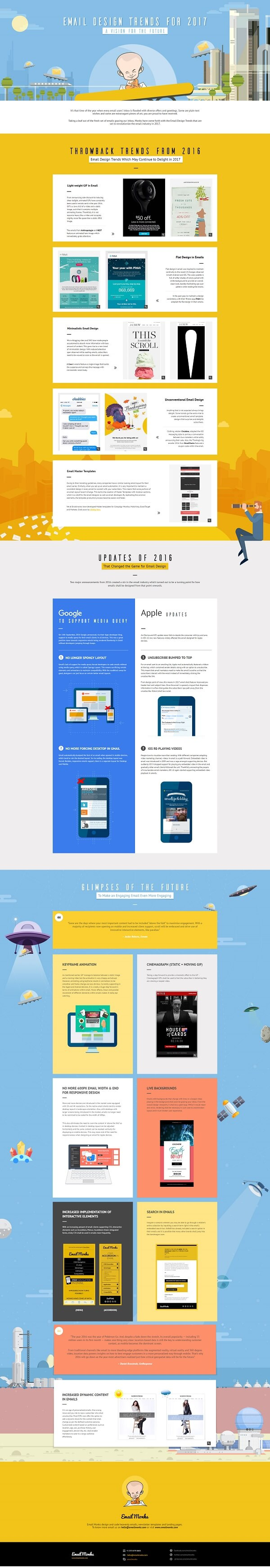Email Marketing Design Trends 2017