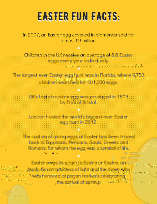 Easter Email Templates-FUN FACTS
