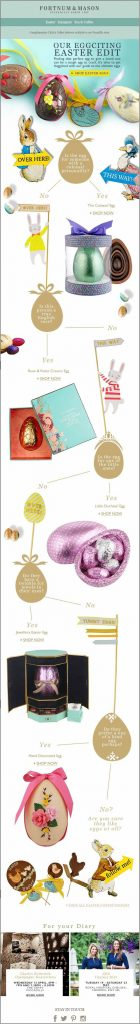 happy easter email template- FORTNUM & MASON