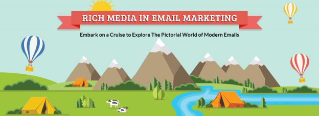 Rich Media in Email Marketing Infographic