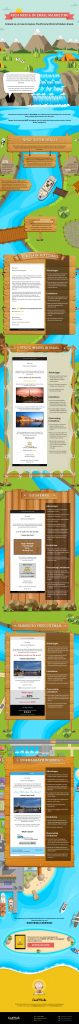 RichMedia Email Marketing_Infographic