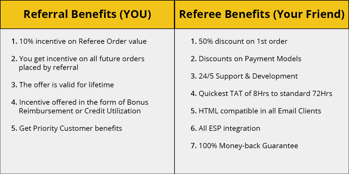 Referee and Referer Benefits