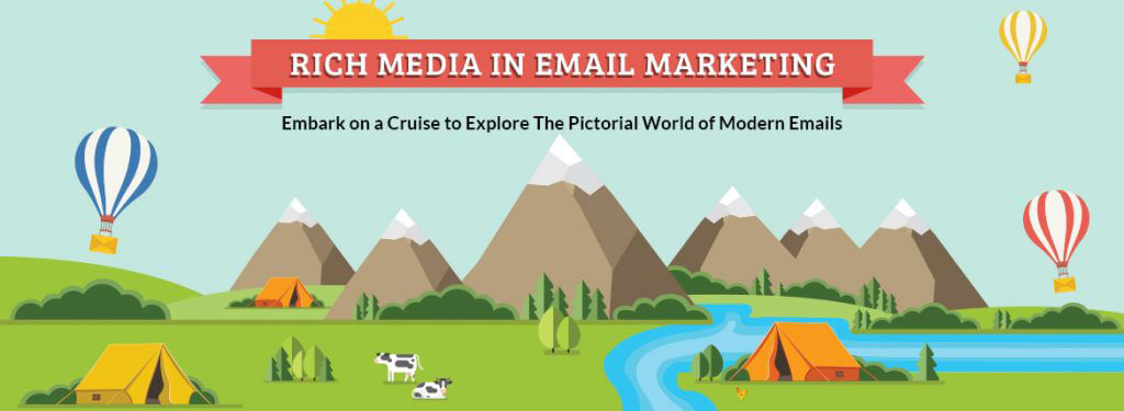 Rich-Media-in-Email-Marketing-Infographic