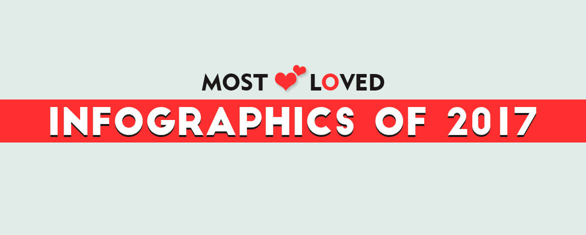 Most Loved Infographics from 2017