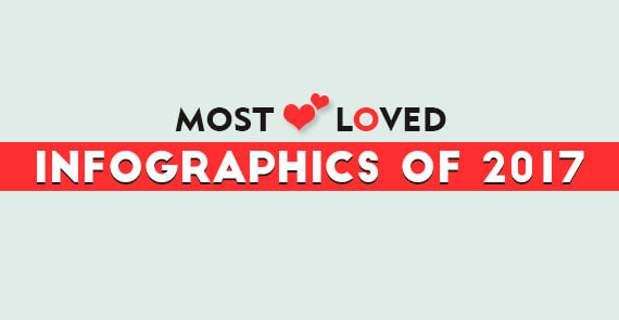 Most loved EmailMonks infographics for 2017