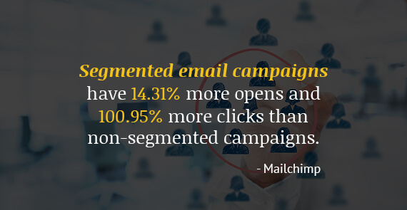 16. Segmented campaigns_MailChimp - email marketing statistics