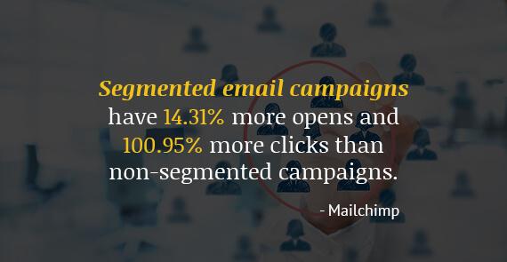 16. Segmented campaigns_MailChimp - email marketing statistics