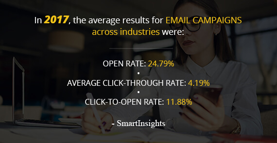23. Results_SmartInsights - email marketing statistics