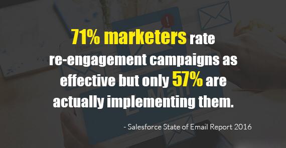 Salesforce statistics of re-engagement emails