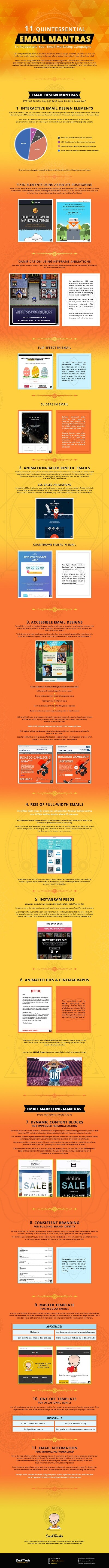 Email marketing and Design Mantras