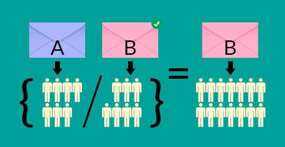 A B testing your Email Campaigns