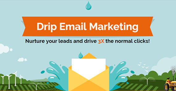 email marketing campaign - Drip Email Marketing