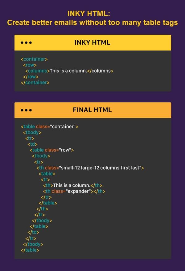 inky-html