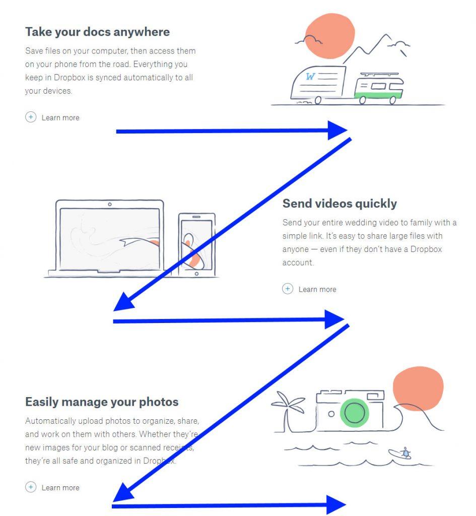 Z-Pattern email design