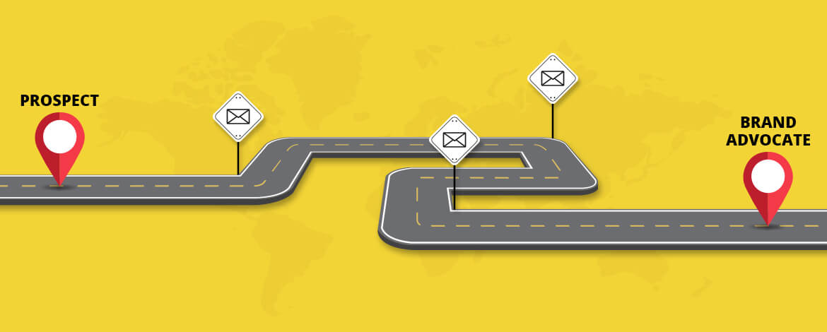 Emails at different levels of Customer Journey