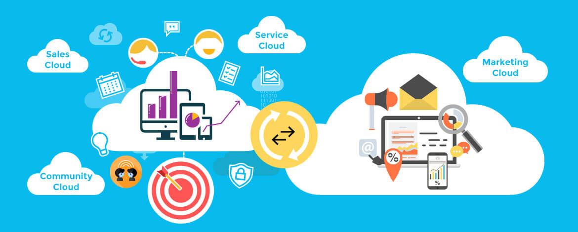 The Why & How of Marketing Cloud Connect
