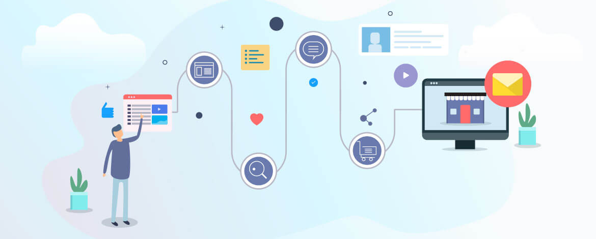 Everything You Ever Wanted To Know About Customer Journey Mapping in Salesforce Marketing Cloud