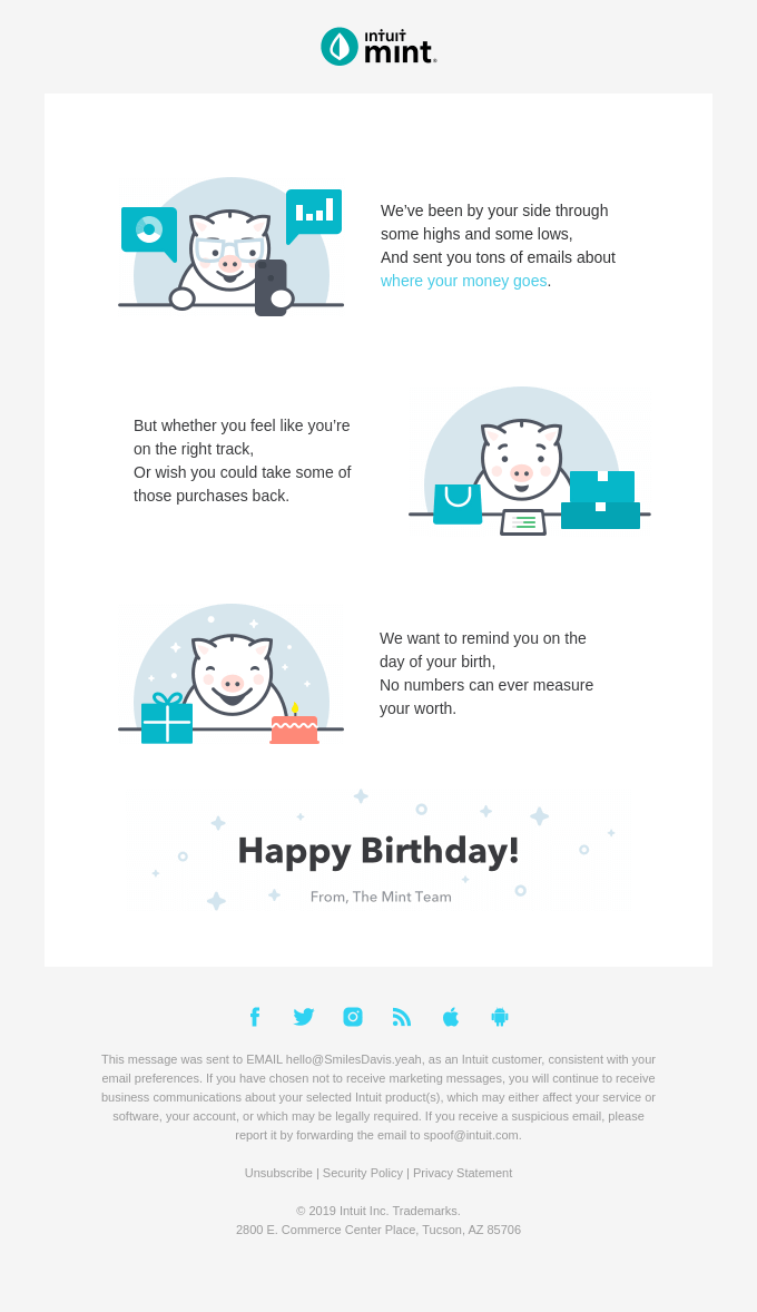 Happy birthday email template
