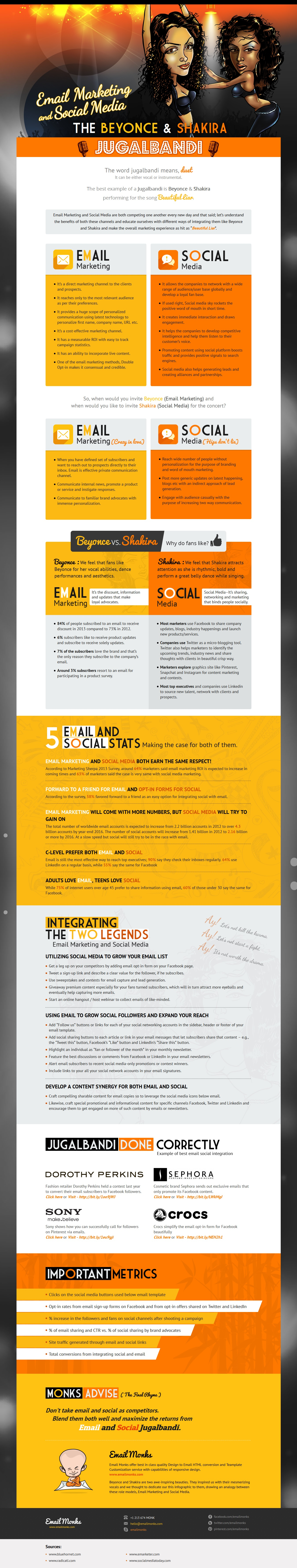 Infographic: Email Marketing and Social Media Jugalbandi - Worth watching performance
