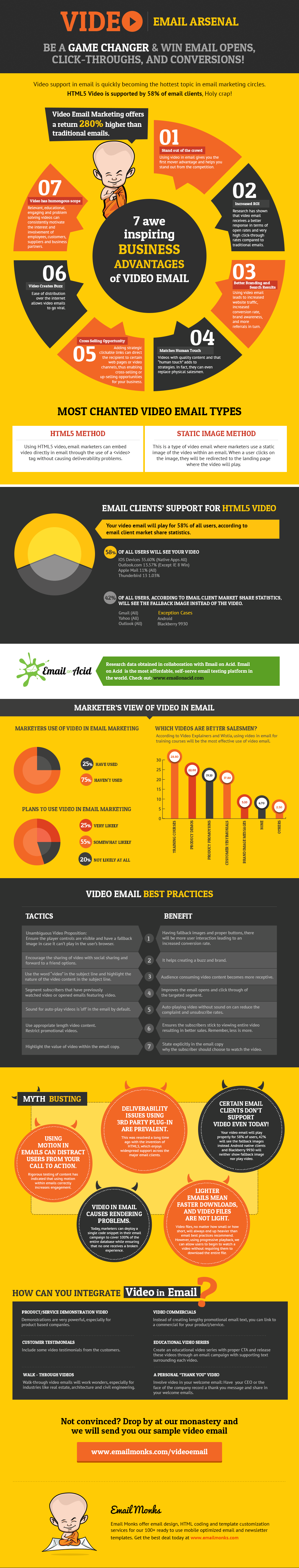 Video email arsenal [infographic]