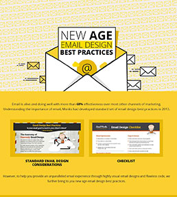 New Age Email Design Best Practices
