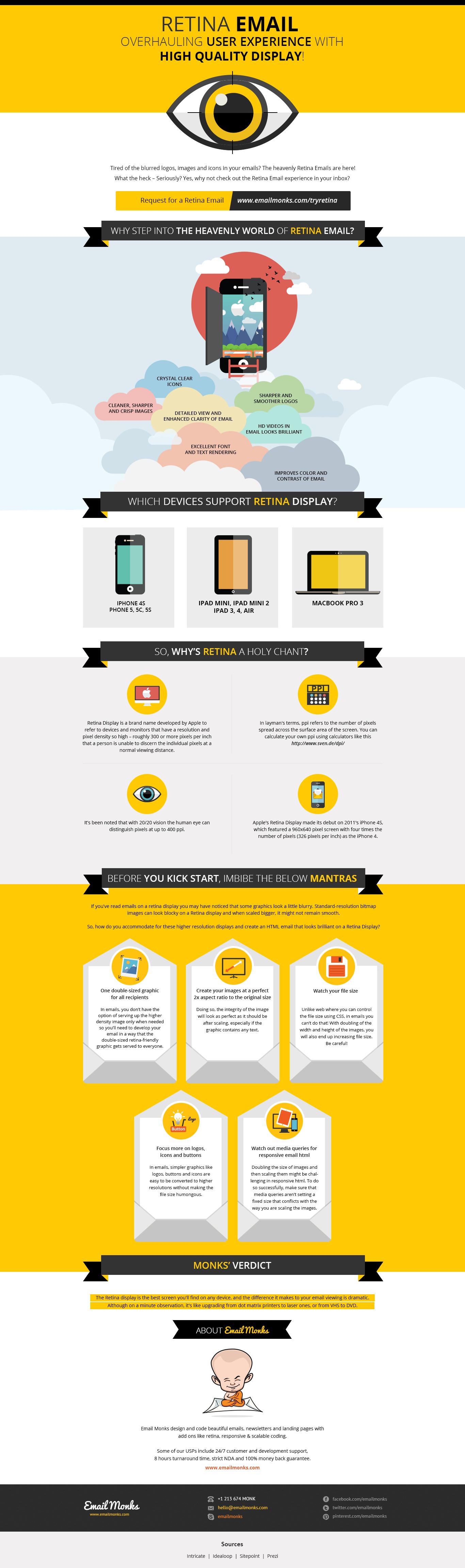 Retina Email Infographic